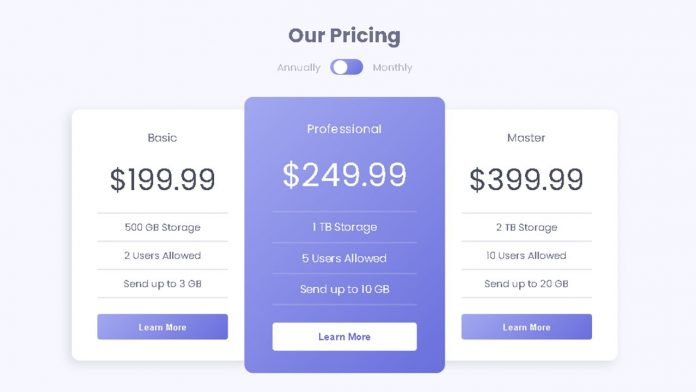 Pricing Card Tables